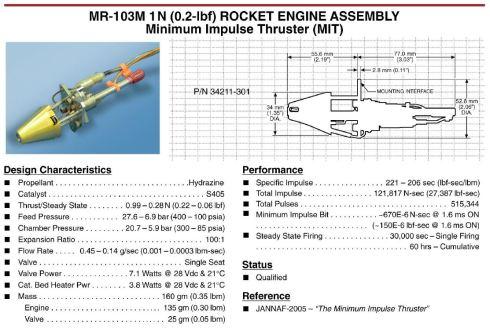 MR-103M (MIT)