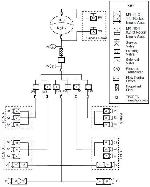 PropulsionSystemSchematic