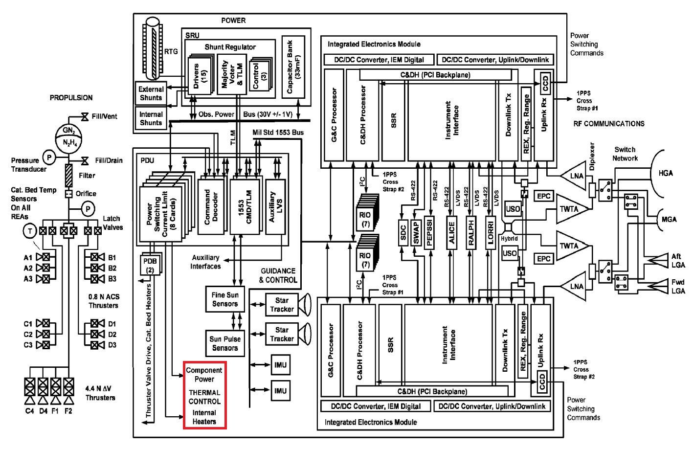 new horizons thermal control system  u2013 matt bergman